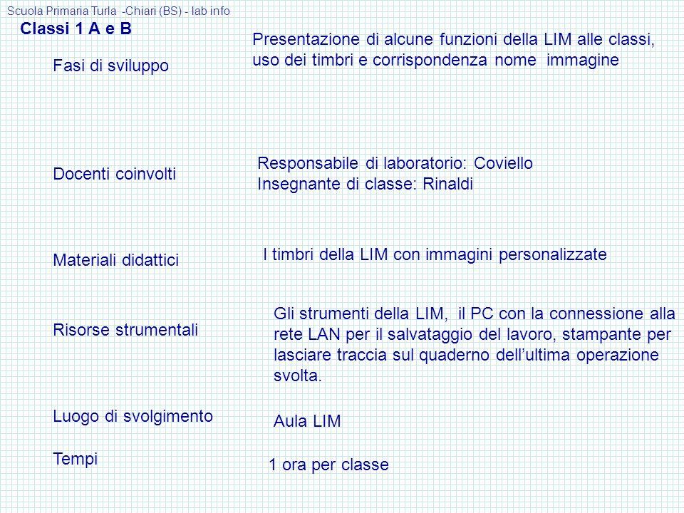 Presentazione di alcune funzioni della LIM alle classi, uso dei timbri e corrispondenza nome immagine Fasi di sviluppo Docenti coinvolti Responsabile
