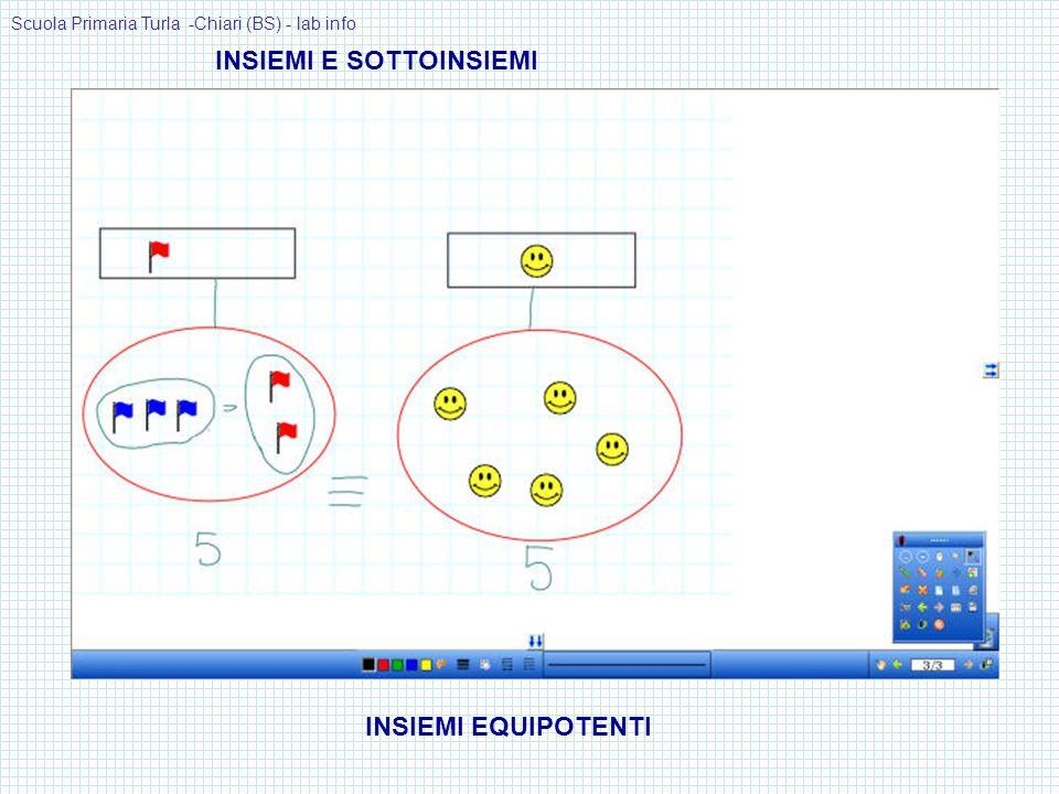 < MINOREEQUIPOTENTE Scuola Primaria Turla -Chiari (BS) - lab info