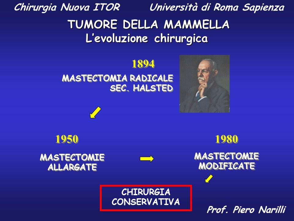Levoluzione chirurgica MASTECTOMIA RADICALE SEC. HALSTED MASTECTOMIE ALLARGATE MASTECTOMIE MODIFICATE 1950 1980 1894 CHIRURGIA CONSERVATIVA Chirurgia