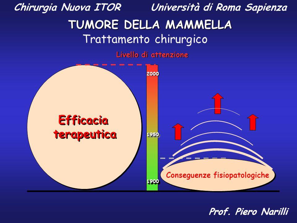 Chirurgia Nuova ITOR Università di Roma Sapienza TUMORE DELLA MAMMELLA Prof. Piero Narilli Efficacia terapeutica Efficacia terapeutica Livello di atte