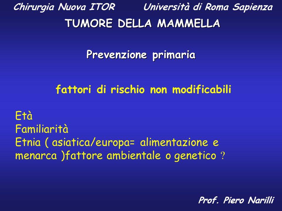 Chirurgia Nuova ITOR Università di Roma Sapienza TUMORE DELLA MAMMELLA Prof. Piero Narilli Prevenzione primaria fattori di rischio non modificabili Et
