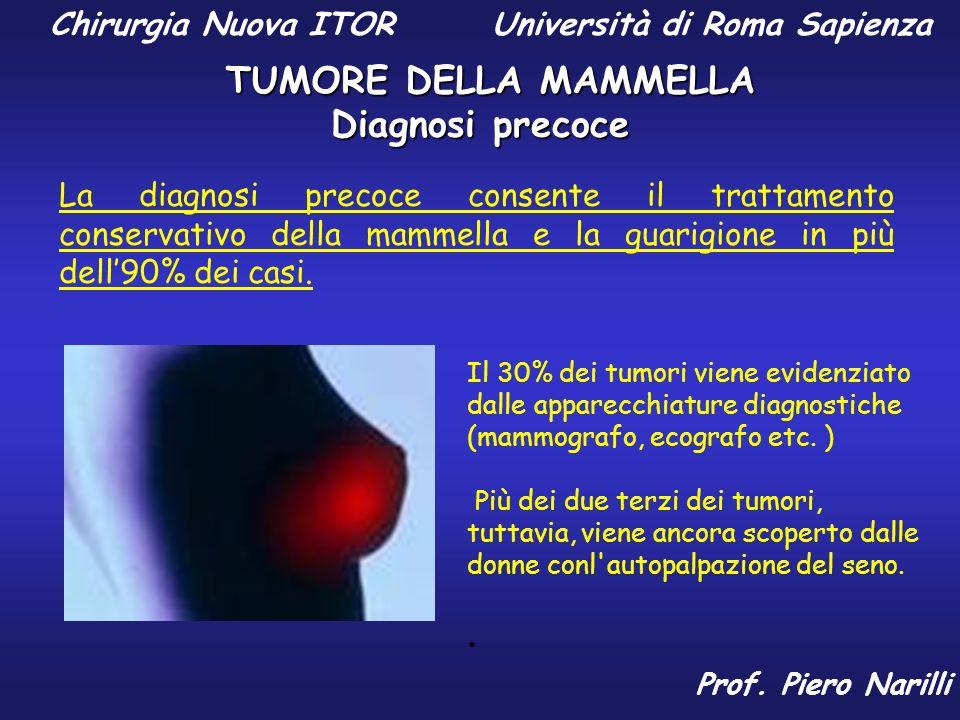Skin Sparing Mastectomy Risultato estetico Chirurgia Nuova ITOR Università di Roma Sapienza TUMORE DELLA MAMMELLA Prof.