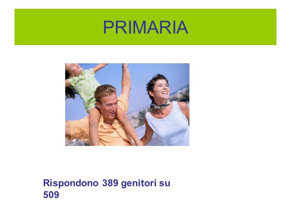 PRIMARIA Rispondono 389 genitori su 509