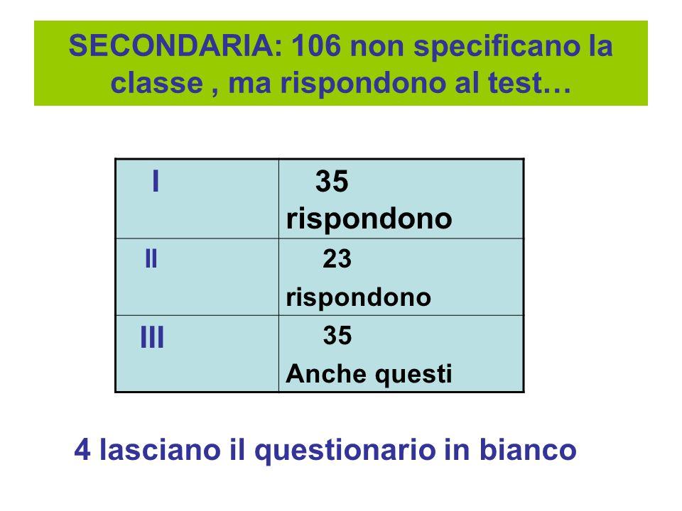 SECONDARIA: 106 non specificano la classe, ma rispondono al test… I 35 rispondono II 23 rispondono III 35 Anche questi 4 lasciano il questionario in bianco