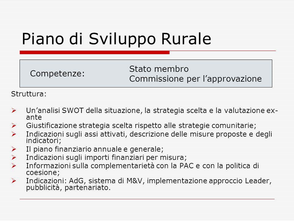 Piano di Sviluppo Rurale Competenze: Stato membro Commissione per lapprovazione Struttura: Unanalisi SWOT della situazione, la strategia scelta e la v