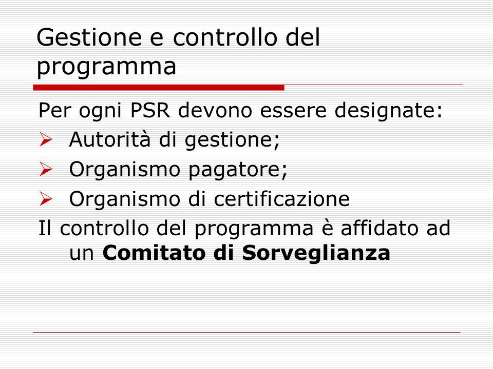 Gestione e controllo del programma Per ogni PSR devono essere designate: Autorità di gestione; Organismo pagatore; Organismo di certificazione Il controllo del programma è affidato ad un Comitato di Sorveglianza