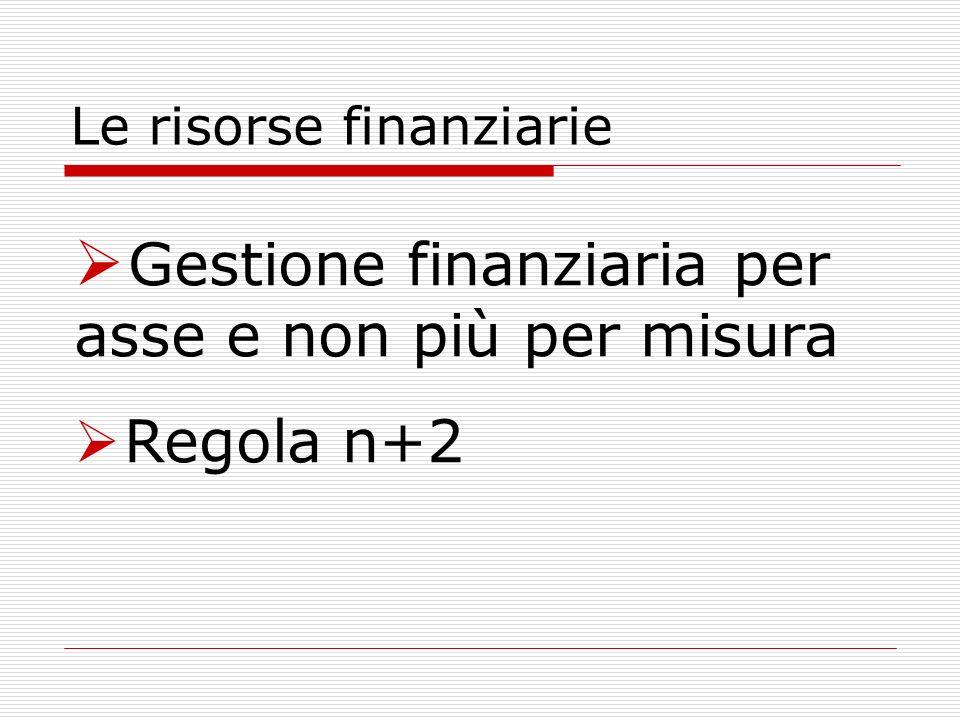 Le risorse finanziarie Gestione finanziaria per asse e non più per misura Regola n+2