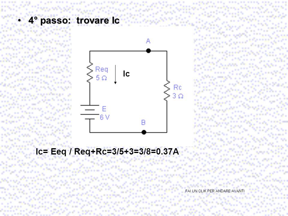 3° passo: calcolare E equivalente Eeq=Vab= (E/R1+R2)*R2=(6/20)*10=3v FAI UN CLIK PER ANDARE AVANTI Vab a Vab