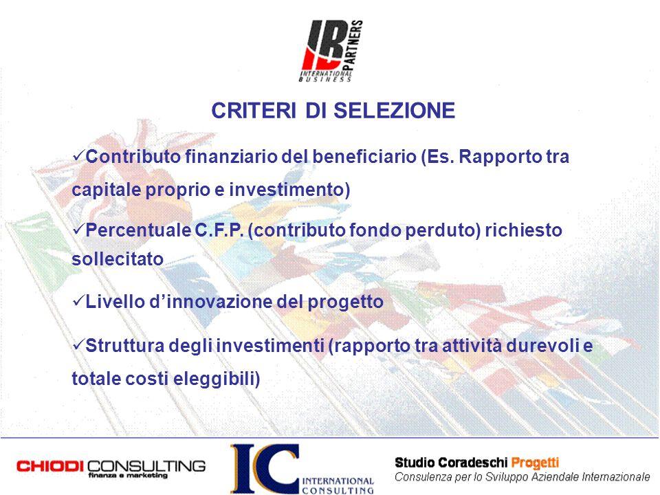 Contributo finanziario del beneficiario (Es.