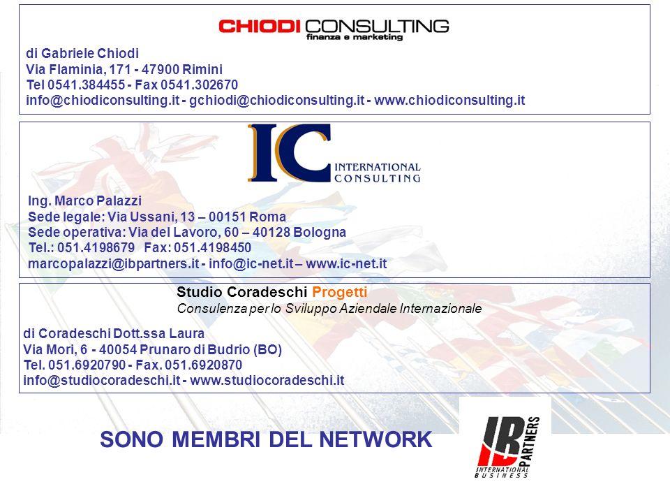 Studio Coradeschi Progetti Consulenza per lo Sviluppo Aziendale Internazionale di Gabriele Chiodi Via Flaminia, 171 - 47900 Rimini Tel 0541.384455 - Fax 0541.302670 info@chiodiconsulting.it - gchiodi@chiodiconsulting.it - www.chiodiconsulting.it Ing.