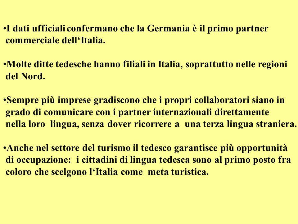I dati ufficiali confermano che la Germania è il primo partner commerciale dellItalia. Molte ditte tedesche hanno filiali in Italia, soprattutto nelle