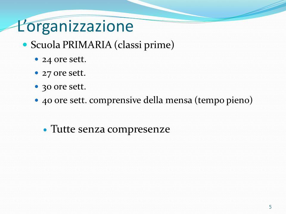 Lorganizzazione Scuola PRIMARIA (classi prime) 24 ore sett. 27 ore sett. 30 ore sett. 40 ore sett. comprensive della mensa (tempo pieno) Tutte senza c