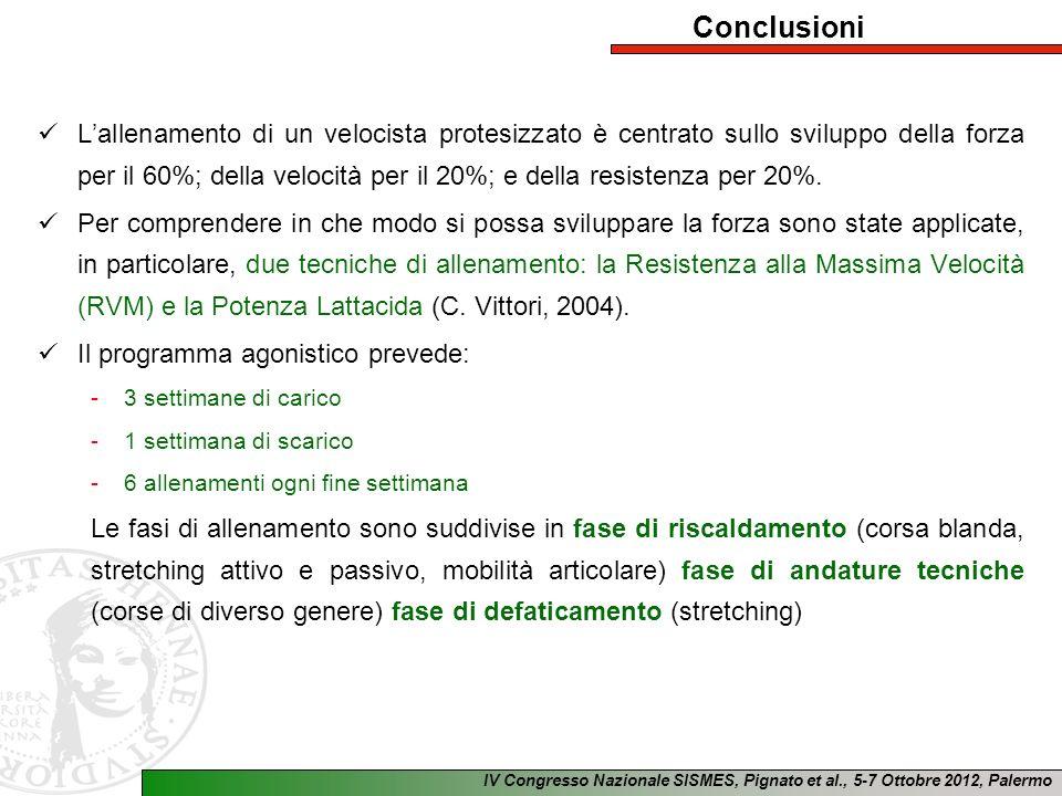 IV Congresso Nazionale SISMES, Pignato et al., 5-7 Ottobre 2012, Palermo Conclusioni Lallenamento di un velocista protesizzato è centrato sullo sviluppo della forza per il 60%; della velocità per il 20%; e della resistenza per 20%.