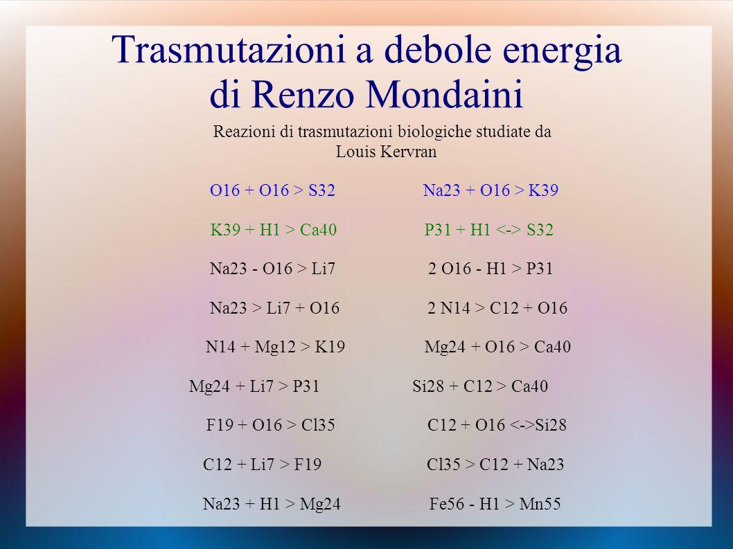 Trasmutazioni a debole energia di Renzo Mondaini Reazioni di trasmutazioni biologiche studiate da Louis Kervran O16 + O16 > S32 Na23 + O16 > K39 K39 + H1 > Ca40 P31 + H1 S32 Na23 - O16 > Li7 2 O16 - H1 > P31 Na23 > Li7 + O16 2 N14 > C12 + O16 N14 + Mg12 > K19 Mg24 + O16 > Ca40 Mg24 + Li7 > P31 Si28 + C12 > Ca40 F19 + O16 > Cl35 C12 + O16 Si28 C12 + Li7 > F19 Cl35 > C12 + Na23 Na23 + H1 > Mg24 Fe56 - H1 > Mn55