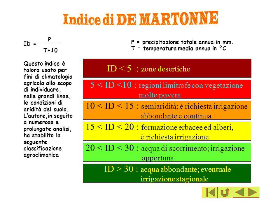ID = ------- P T+10 P = precipitazione totale annua in mm. T = temperatura media annua in °C ID < 5 : zone desertiche 5 < ID <10 : regioni limitrofe c