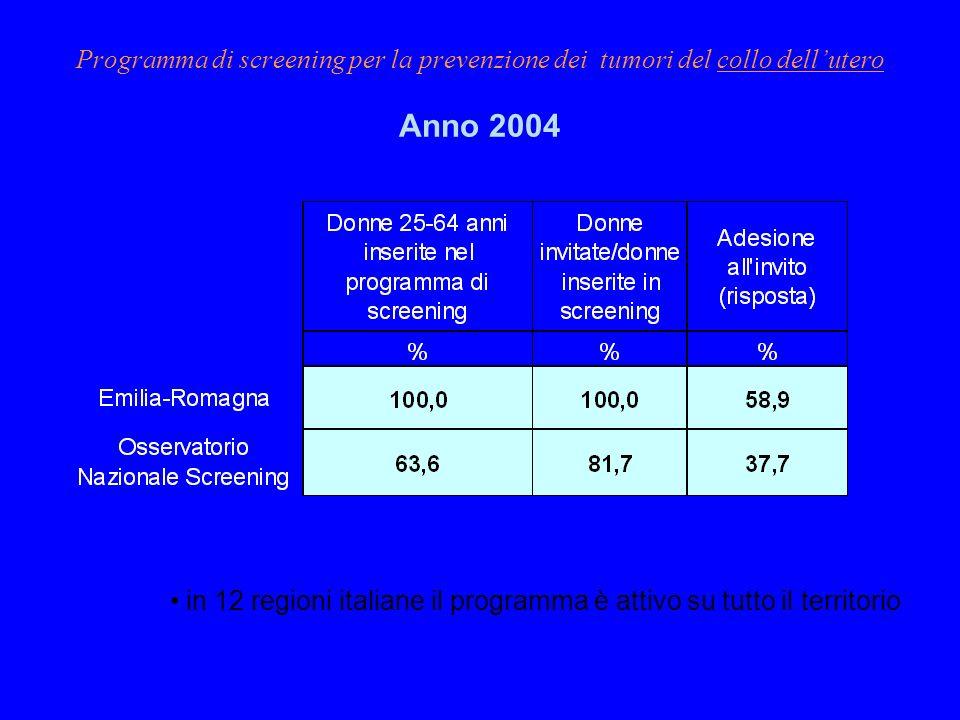 Programma di screening per la prevenzione dei tumori del collo dellutero Anno 2004 in 12 regioni italiane il programma è attivo su tutto il territorio