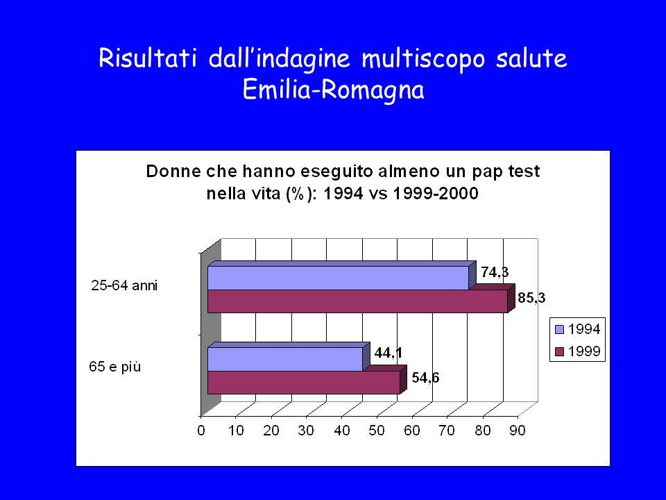 Risultati dallindagine multiscopo salute Emilia-Romagna