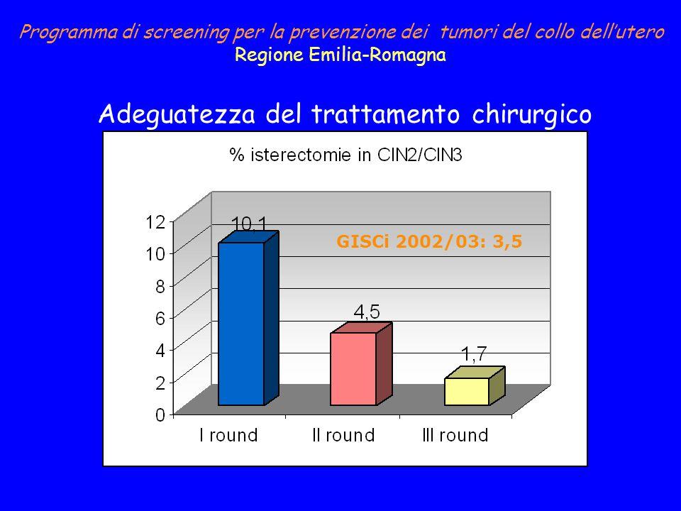 Programma di screening per la prevenzione dei tumori del collo dellutero Regione Emilia-Romagna Adeguatezza del trattamento chirurgico GISCi 2002/03: 3,5