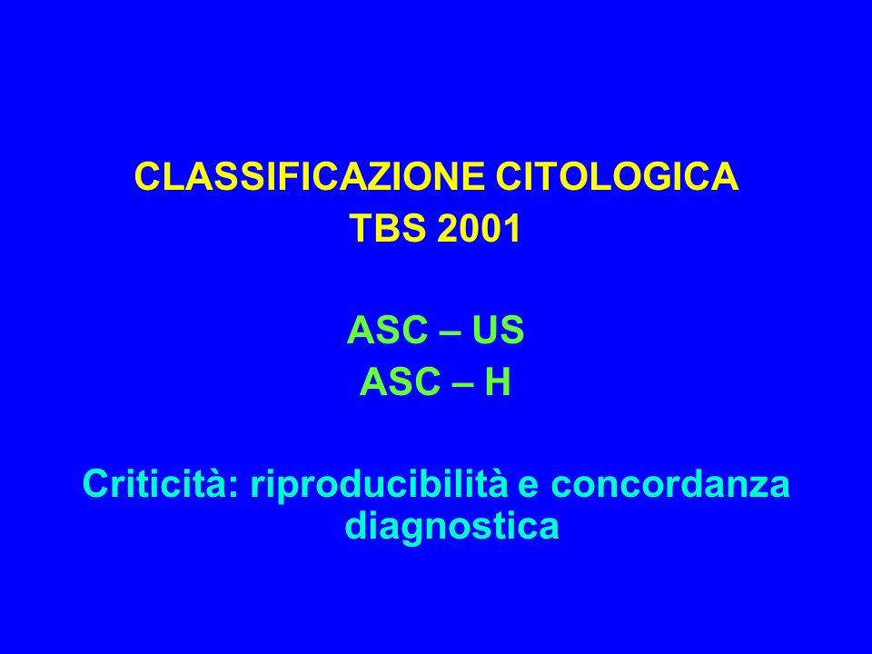 CLASSIFICAZIONE CITOLOGICA TBS 2001 ASC – US ASC – H Criticità: riproducibilità e concordanza diagnostica