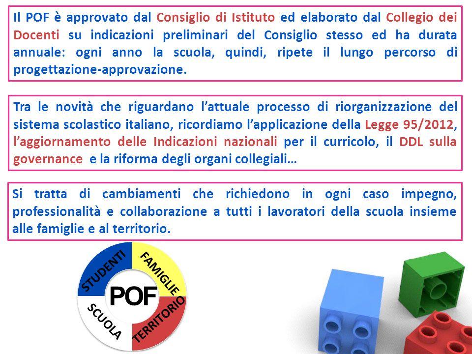 Il POF è approvato dal Consiglio di Istituto ed elaborato dal Collegio dei Docenti su indicazioni preliminari del Consiglio stesso ed ha durata annuale: ogni anno la scuola, quindi, ripete il lungo percorso di progettazione-approvazione.