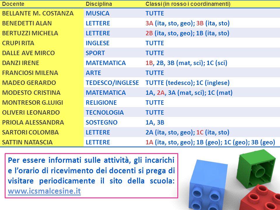 DocenteDisciplinaClassi (in rosso i coordinamenti) BELLANTE M. COSTANZAMUSICATUTTE BENEDETTI ALANLETTERE3A (ita, sto, geo); 3B (ita, sto) BERTUZZI MIC