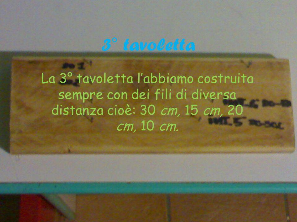 3° tavoletta La 3° tavoletta labbiamo costruita sempre con dei fili di diversa distanza cioè: 30 cm, 15 cm, 20 cm, 10 cm.