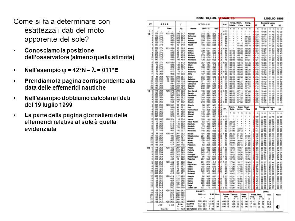 19 luglio 1999 - = 42°N – = 011°E Riempiamo la tabella sottostante con i dati estratti dalle effemeridi riferiti alle latitudini superiore ed inferiore alla mia Iniz.