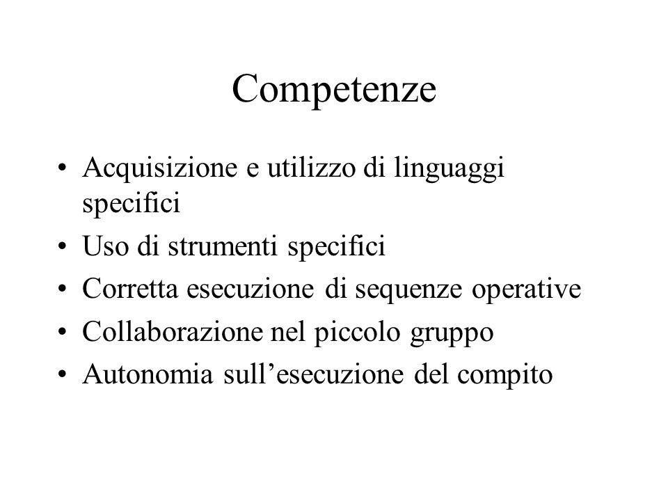 Competenze Acquisizione e utilizzo di linguaggi specifici Uso di strumenti specifici Corretta esecuzione di sequenze operative Collaborazione nel picc