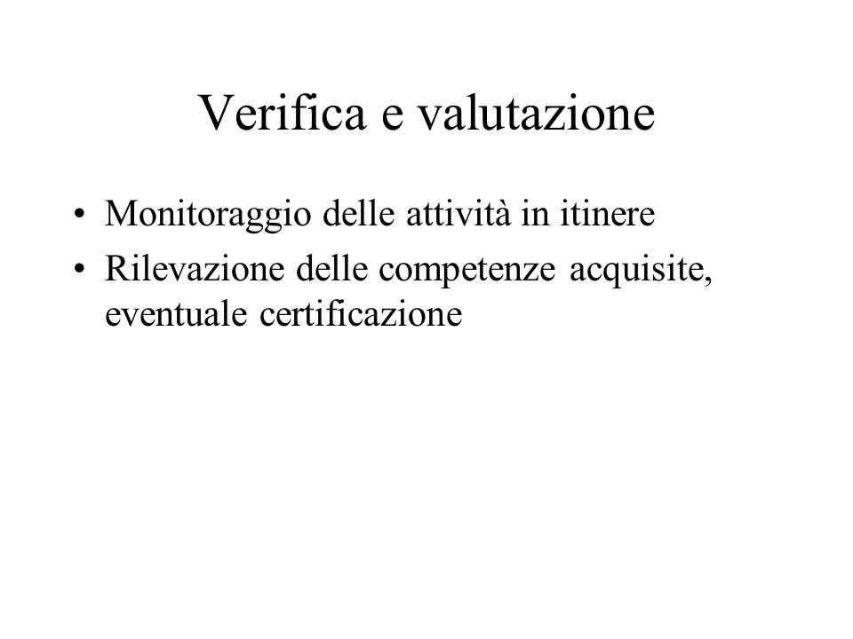 Verifica e valutazione Monitoraggio delle attività in itinere Rilevazione delle competenze acquisite, eventuale certificazione