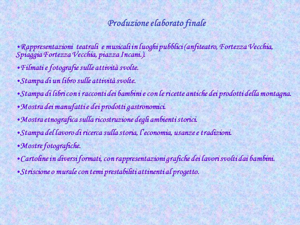 Produzione elaborato finale Rappresentazioni teatrali e musicali in luoghi pubblici (anfiteatro, Fortezza Vecchia, Spiaggia Fortezza Vecchia, piazza I