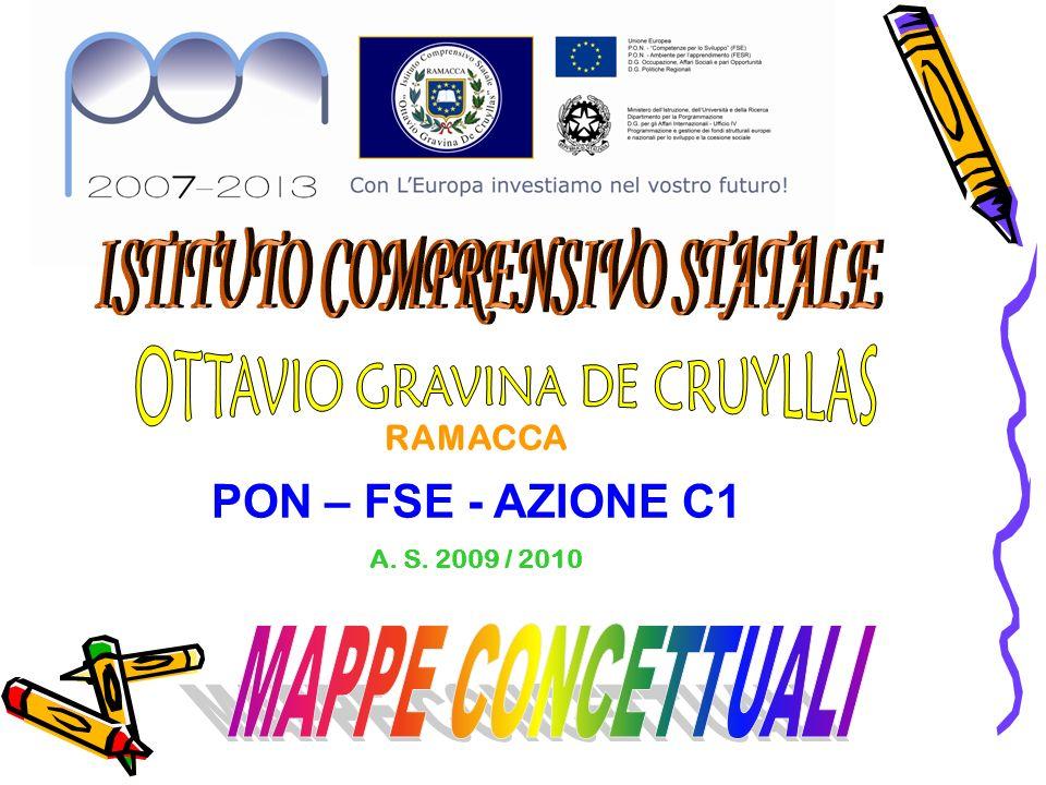 RAMACCA PON – FSE - AZIONE C1 A. S. 2009 / 2010