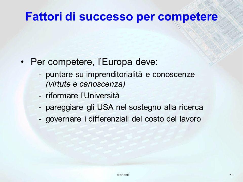 storiastf 18 Fattori di successo per competere Per competere, lEuropa deve: -puntare su imprenditorialità e conoscenze (virtute e canoscenza) -riforma