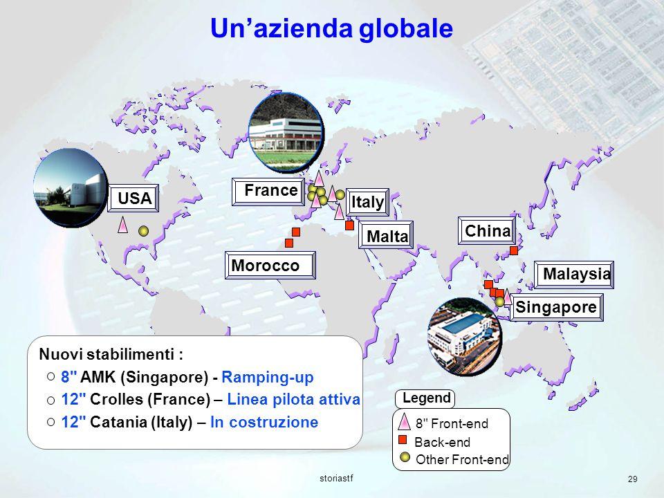 storiastf 29 USA France Italy Malta Malaysia Singapore 8