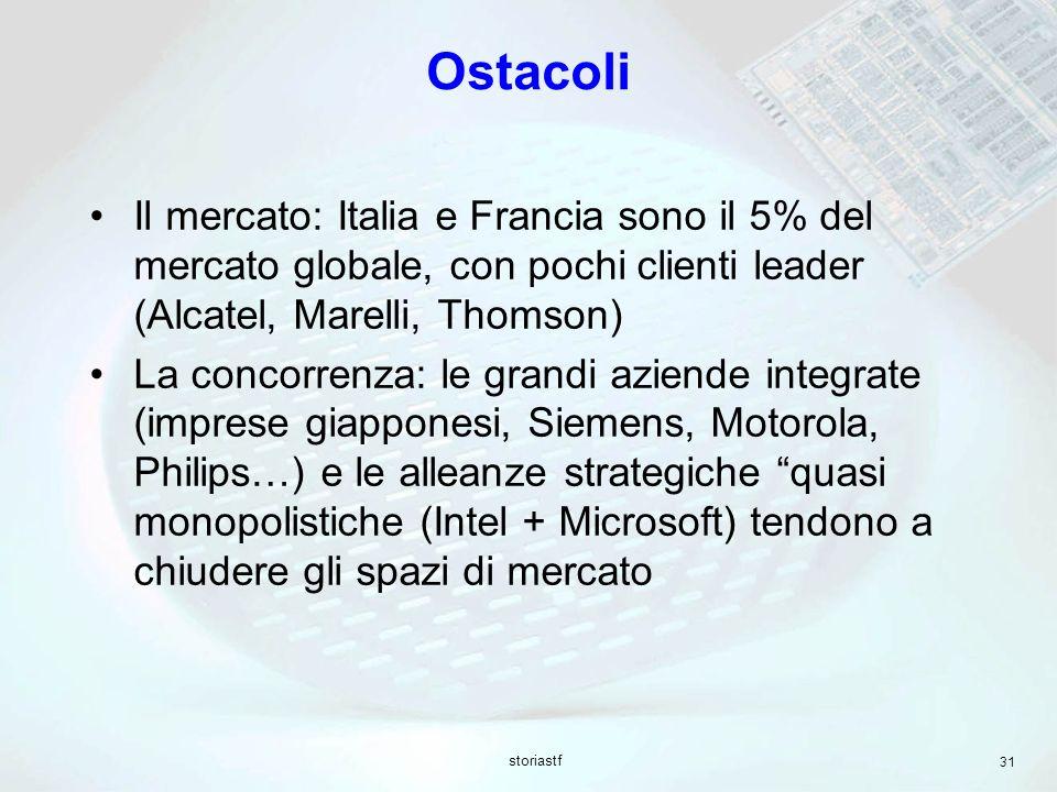 storiastf 31 Ostacoli Il mercato: Italia e Francia sono il 5% del mercato globale, con pochi clienti leader (Alcatel, Marelli, Thomson) La concorrenza