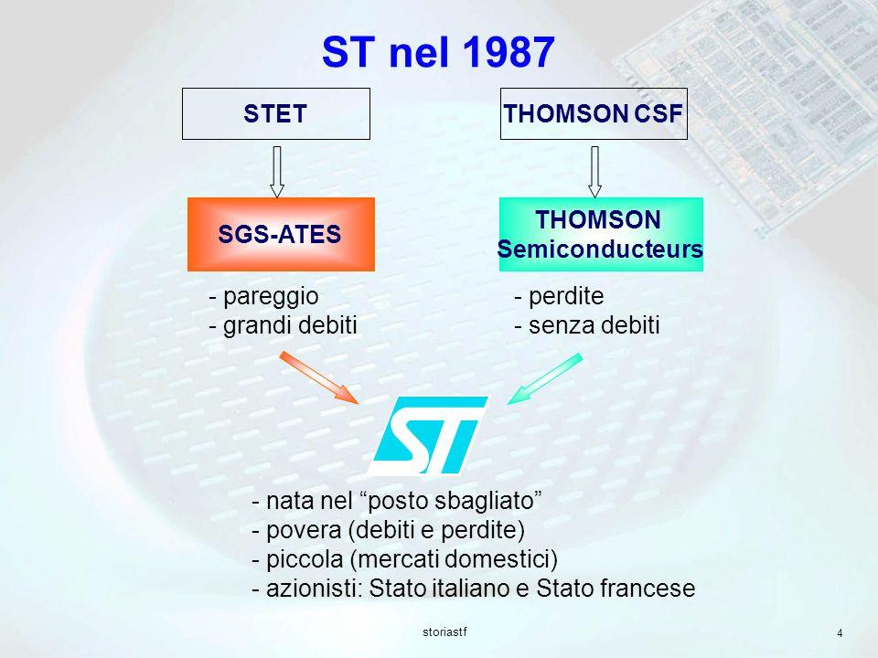 storiastf 4 ST nel 1987 SGS-ATES THOMSON Semiconducteurs - perdite - senza debiti - pareggio - grandi debiti - nata nel posto sbagliato - povera (debi