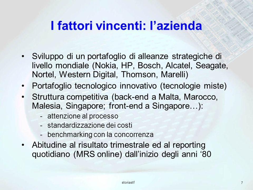 storiastf 7 I fattori vincenti: lazienda Sviluppo di un portafoglio di alleanze strategiche di livello mondiale (Nokia, HP, Bosch, Alcatel, Seagate, N