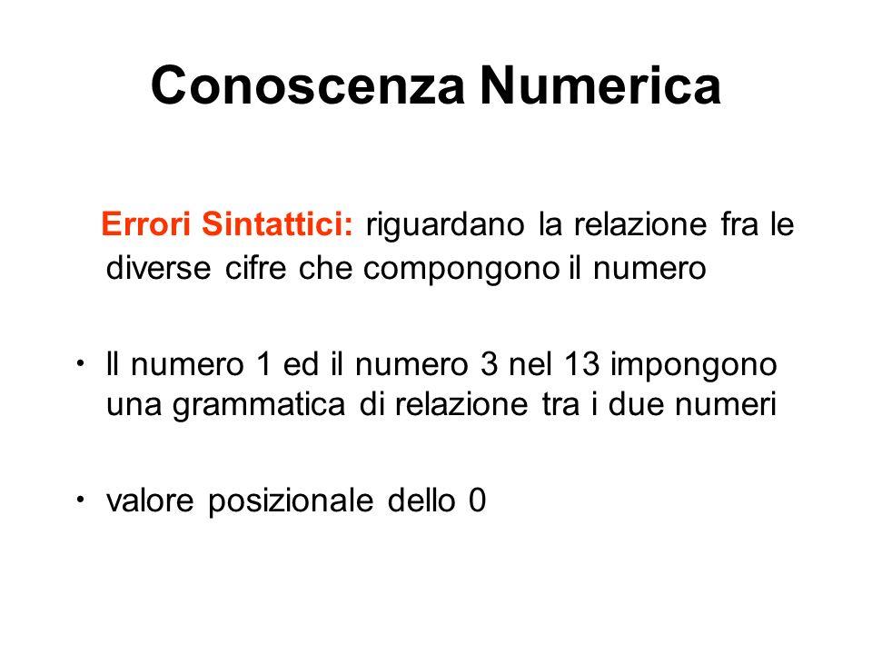 Conoscenza Numerica Errori Sintattici: riguardano la relazione fra le diverse cifre che compongono il numero ll numero 1 ed il numero 3 nel 13 impongono una grammatica di relazione tra i due numeri valore posizionale dello 0
