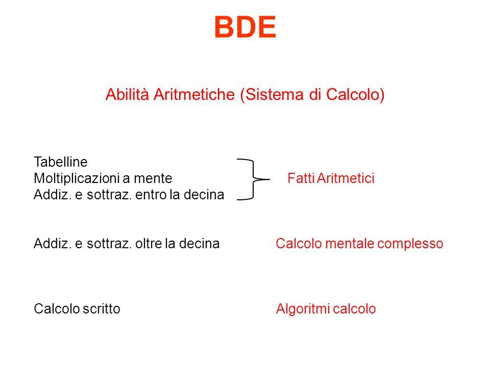 BDE Abilità Aritmetiche (Sistema di Calcolo) Tabelline Moltiplicazioni a mente Fatti Aritmetici Addiz.