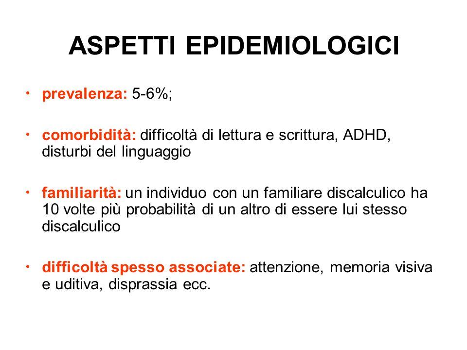 ASPETTI EPIDEMIOLOGICI prevalenza: 5-6%; comorbidità: difficoltà di lettura e scrittura, ADHD, disturbi del linguaggio familiarità: un individuo con u