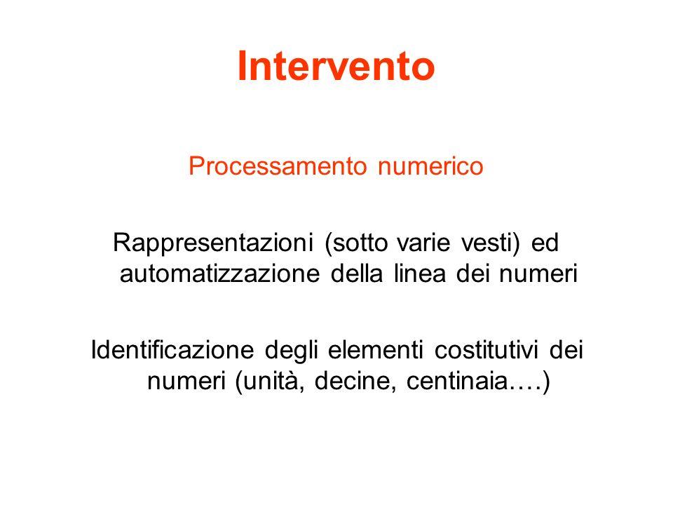 Intervento Processamento numerico Rappresentazioni (sotto varie vesti) ed automatizzazione della linea dei numeri Identificazione degli elementi costitutivi dei numeri (unità, decine, centinaia….)