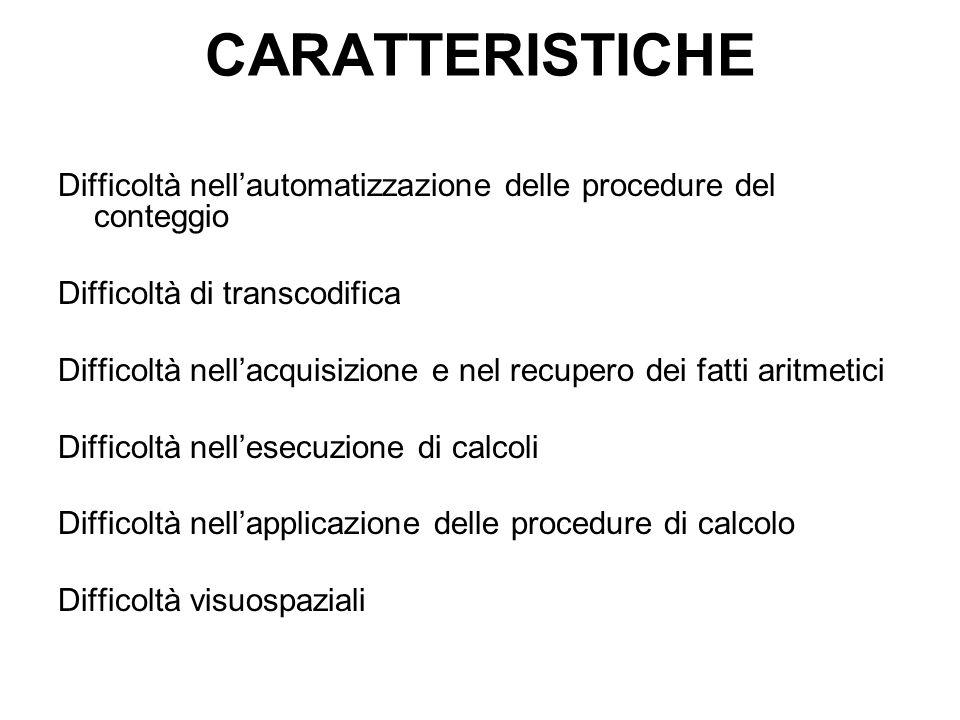 CARATTERISTICHE Difficoltà nellautomatizzazione delle procedure del conteggio Difficoltà di transcodifica Difficoltà nellacquisizione e nel recupero d