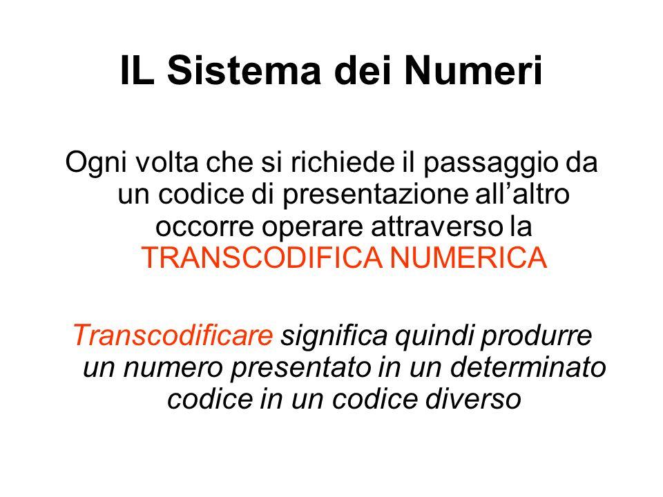 IL Sistema dei Numeri Ogni volta che si richiede il passaggio da un codice di presentazione allaltro occorre operare attraverso la TRANSCODIFICA NUMER