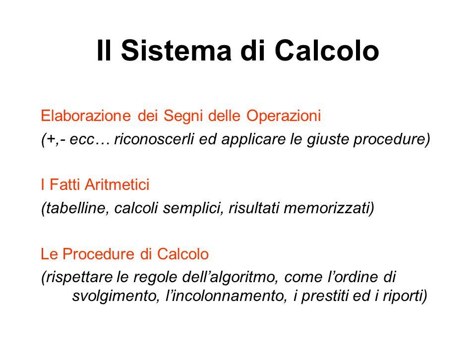 Il Sistema di Calcolo Elaborazione dei Segni delle Operazioni (+,- ecc… riconoscerli ed applicare le giuste procedure) I Fatti Aritmetici (tabelline,