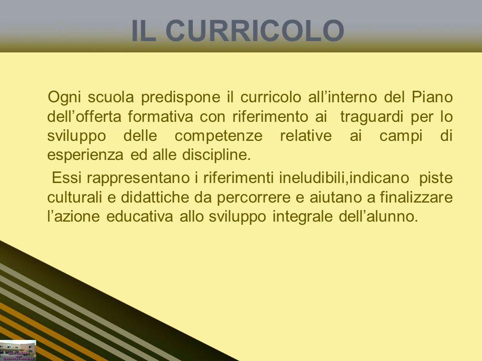 IL CURRICOLO Ogni scuola predispone il curricolo allinterno del Piano dellofferta formativa con riferimento ai traguardi per lo sviluppo delle competenze relative ai campi di esperienza ed alle discipline.