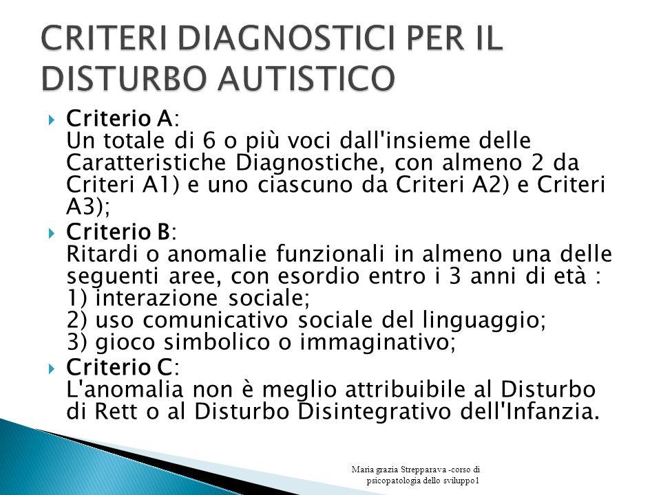 Criterio A: Un totale di 6 o più voci dall'insieme delle Caratteristiche Diagnostiche, con almeno 2 da Criteri A1) e uno ciascuno da Criteri A2) e Cri