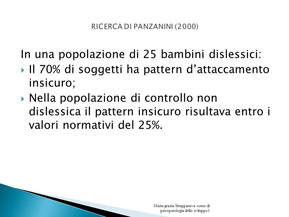 In una popolazione di 25 bambini dislessici: Il 70% di soggetti ha pattern dattaccamento insicuro; Nella popolazione di controllo non dislessica il pa