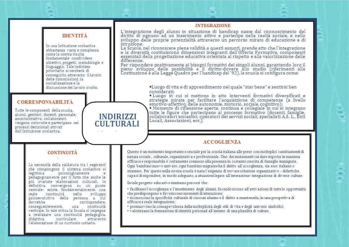 IDENTITÀ In una Istituzione scolastica abbastanza vasta e complessa come la nostra risulta fondamentale condividere obiettivi, progetti, metodologie e