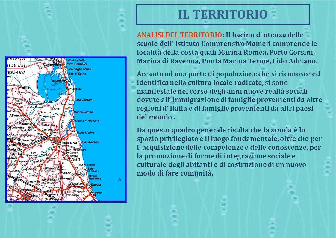 ANALISI DEL TERRITORIO: Il bacino d utenza delle scuole dell Istituto Comprensivo Mameli comprende le località della costa quali Marina Romea, Porto C