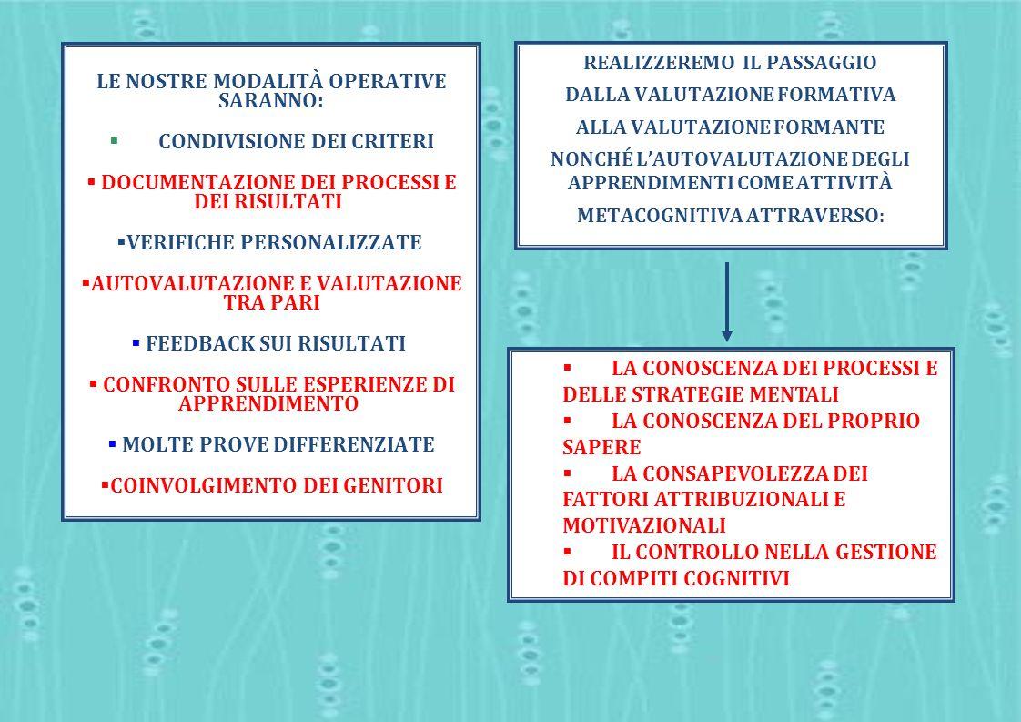 LE NOSTRE MODALITÀ OPERATIVE SARANNO: CONDIVISIONE DEI CRITERI DOCUMENTAZIONE DEI PROCESSI E DEI RISULTATI VERIFICHE PERSONALIZZATE AUTOVALUTAZIONE E