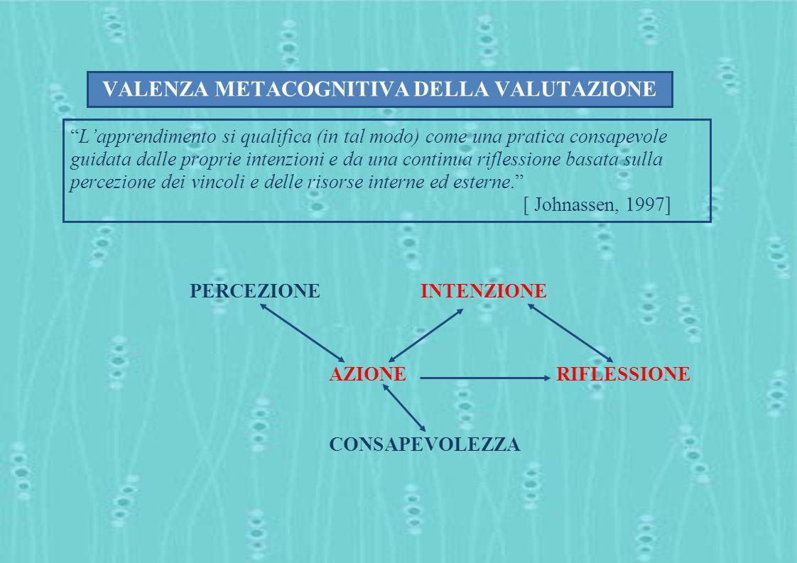 VALENZA METACOGNITIVA DELLA VALUTAZIONE Lapprendimento si qualifica (in tal modo) come una pratica consapevole guidata dalle proprie intenzioni e da u